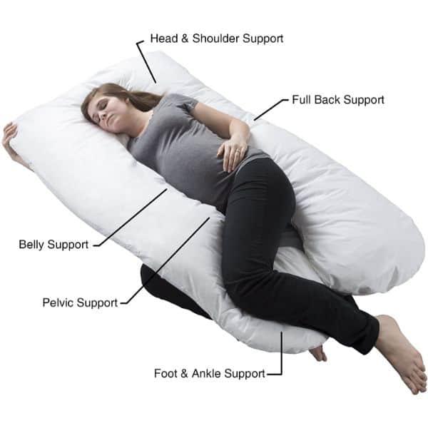 Blue Stone Pregnancy Pillow
